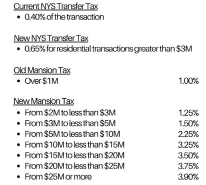 NYC Transfer Tax Calculator