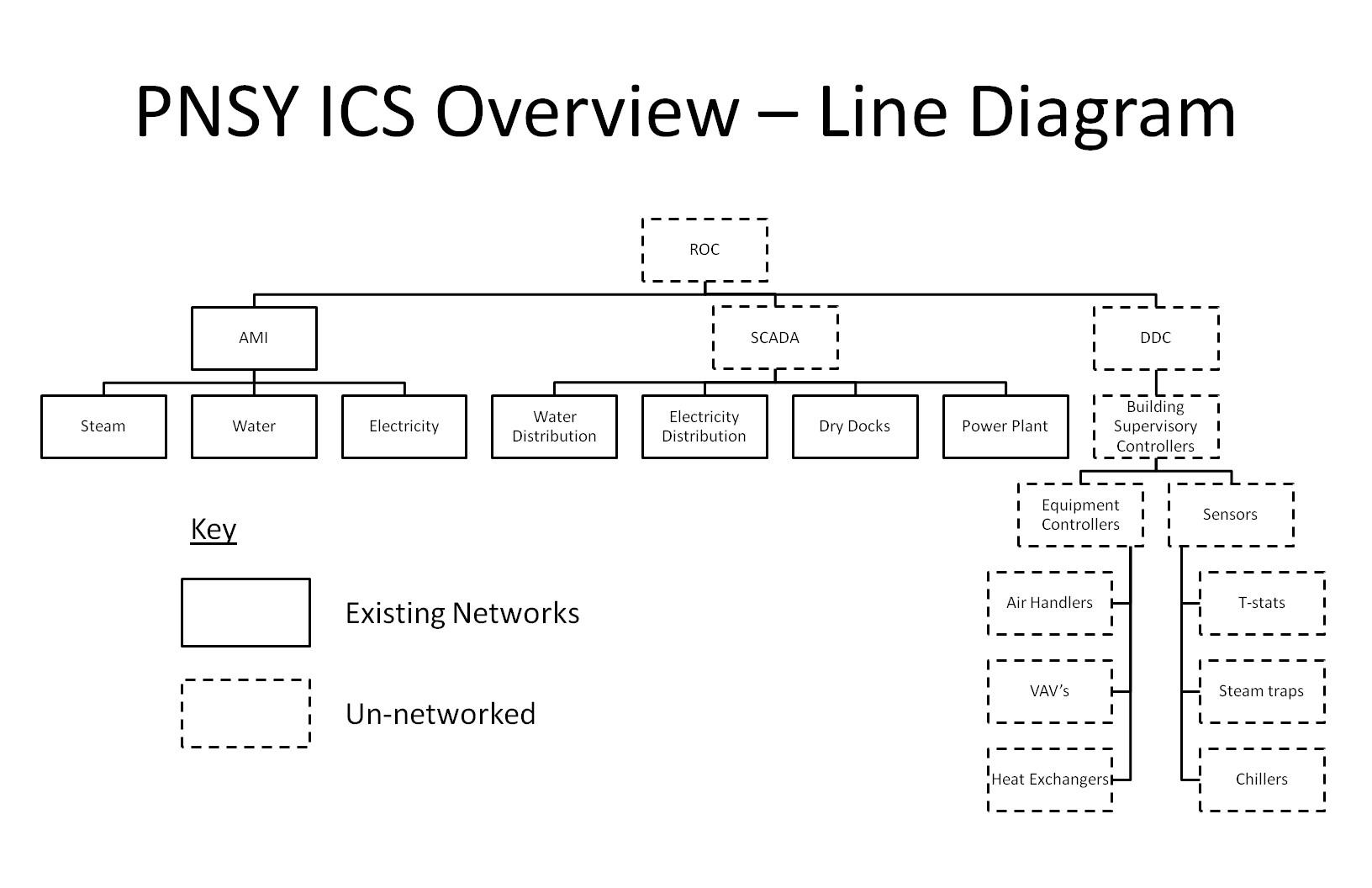 ICS schematic.jpg