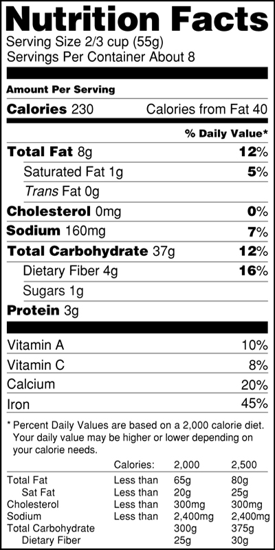Current Nutrition Facts Label