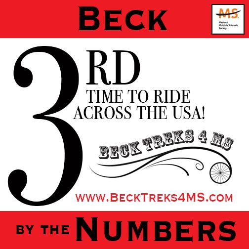 BeckNumbers1.jpg