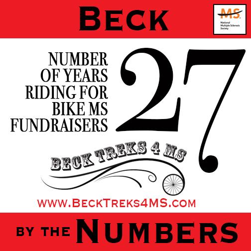 BeckNumbers2.jpg