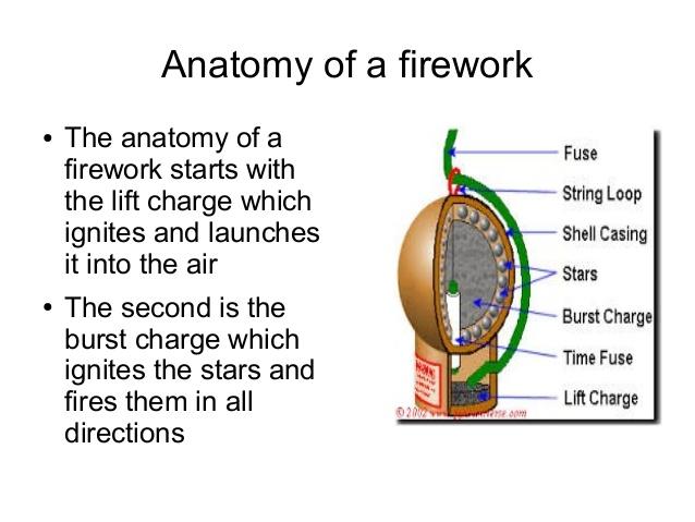 fireworks-michael-and-matthew-4-638.jpg