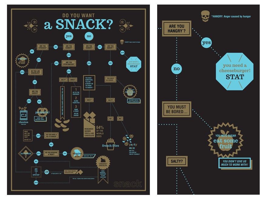 Projects_Infographics_Snack.jpg
