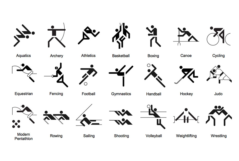 Munich Olympic pictograms