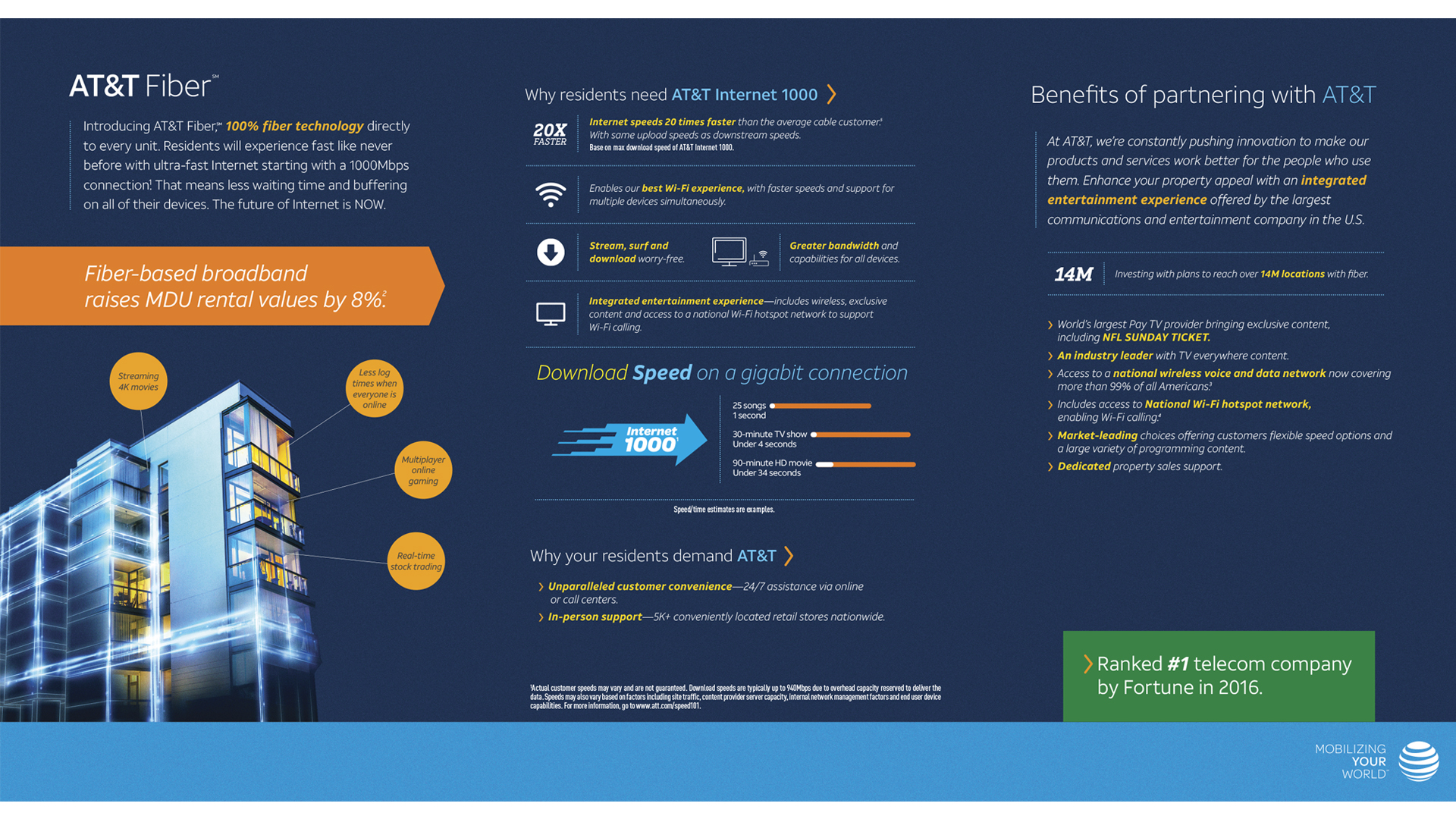 ATT Fiber Brochure Inside.jpg