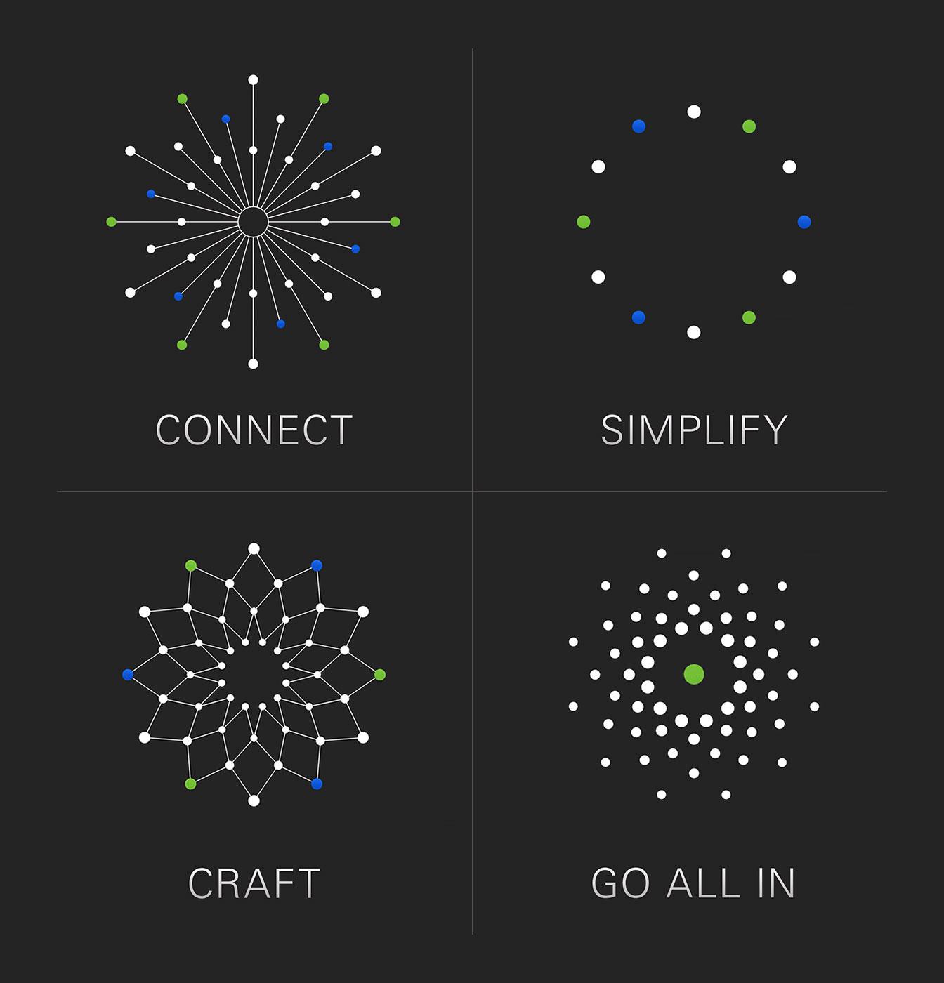 Design Principles Grid