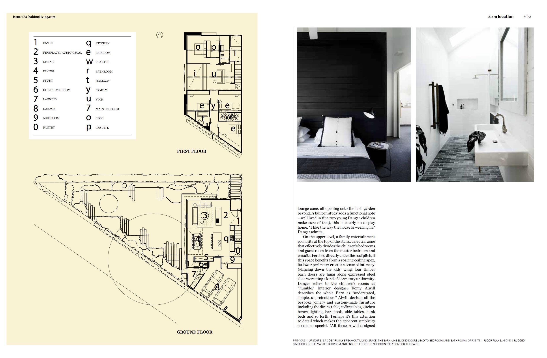 habitus living: issue 32