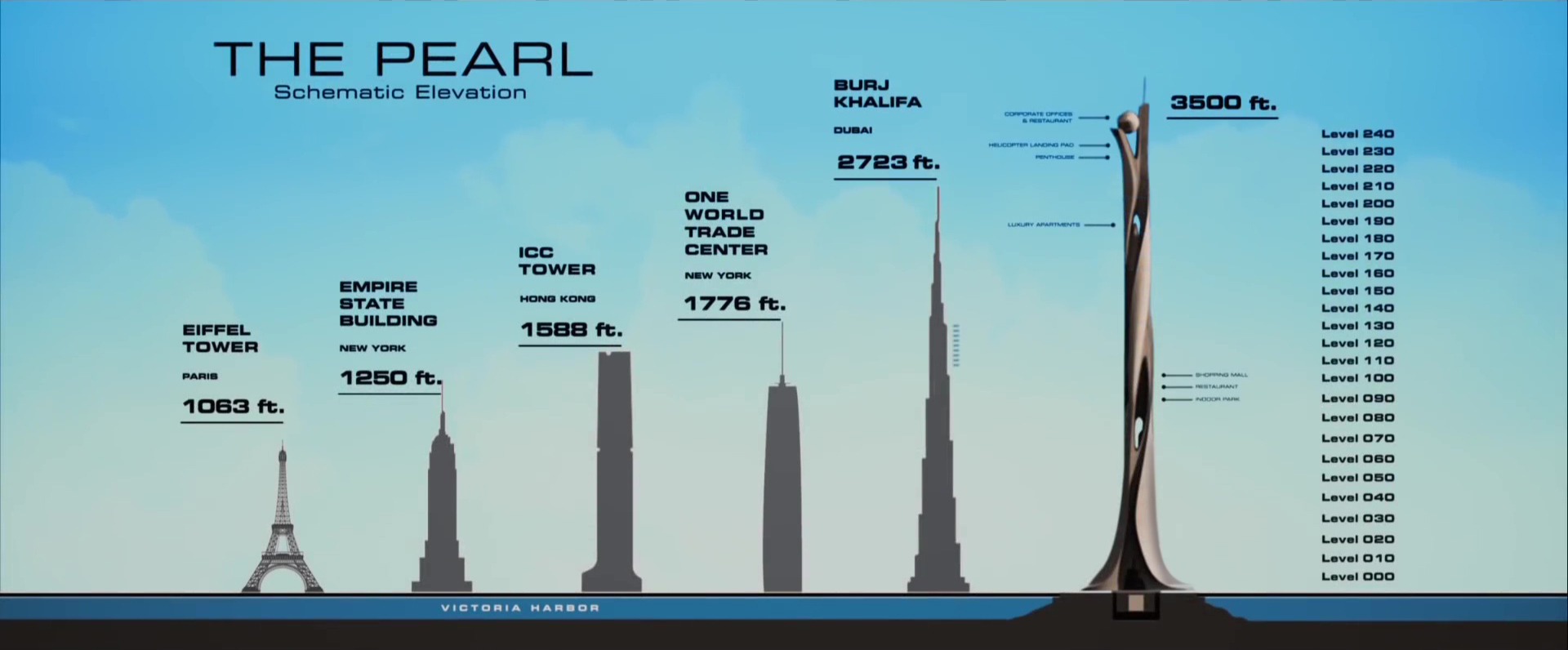 Skyscraper_Movie_Diagram.jpg