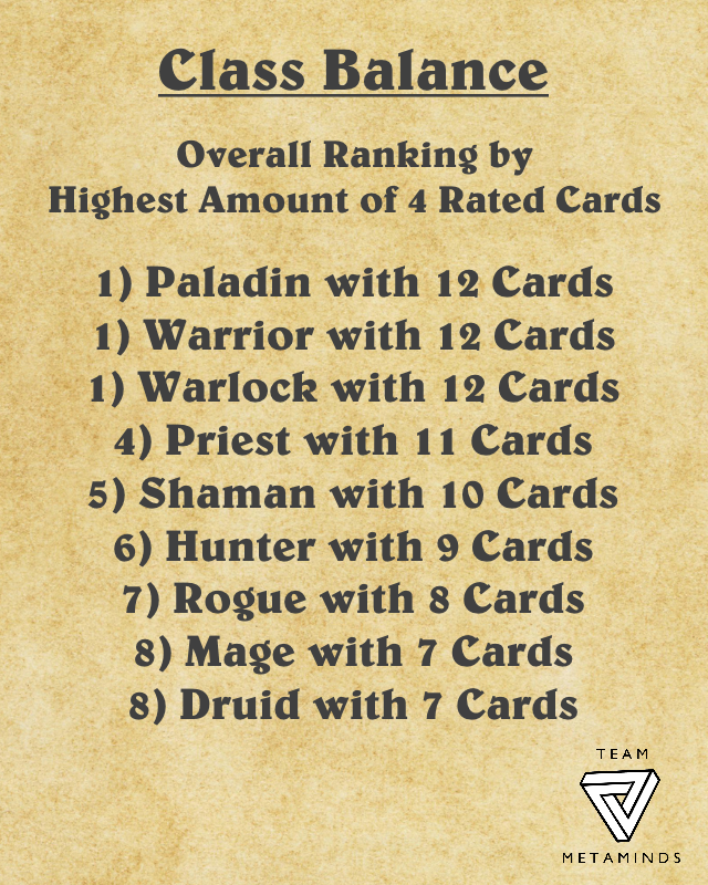 Ranking by bad.png