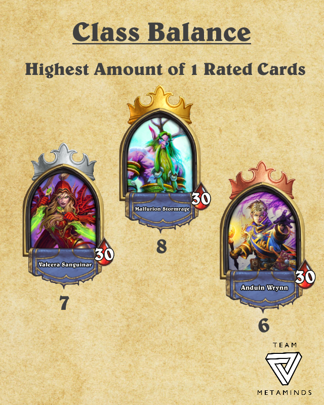 ranking by OP 1.png