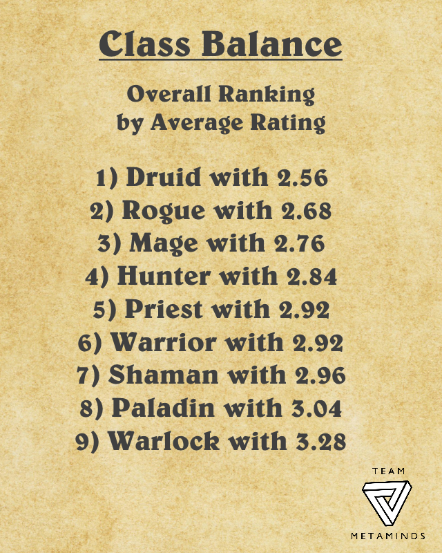 Overall Average Ranking.png