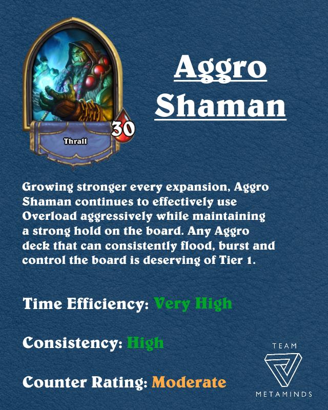 Aggro Shaman.png