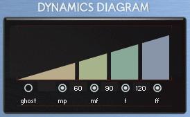the dynamics management panel