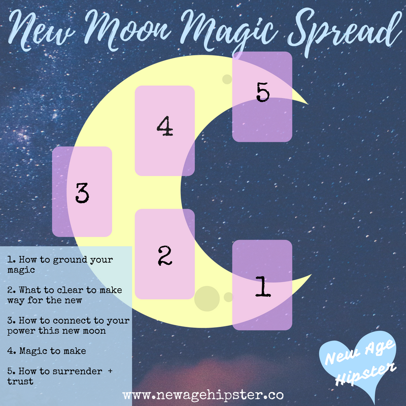 New Moon Magic Tarot Spread