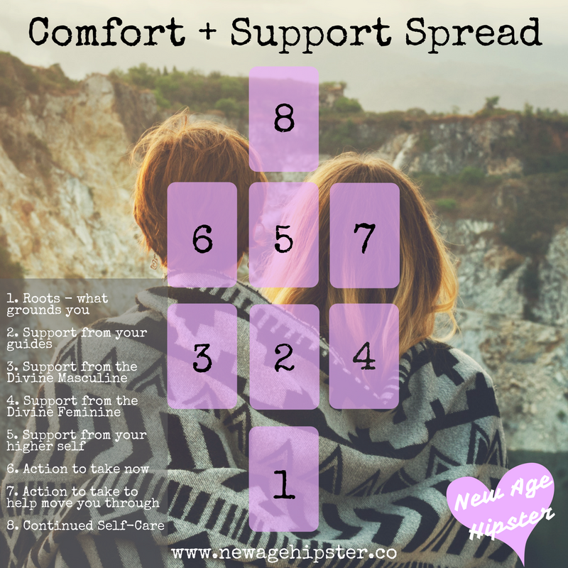 Comfort + Support Tarot Spread