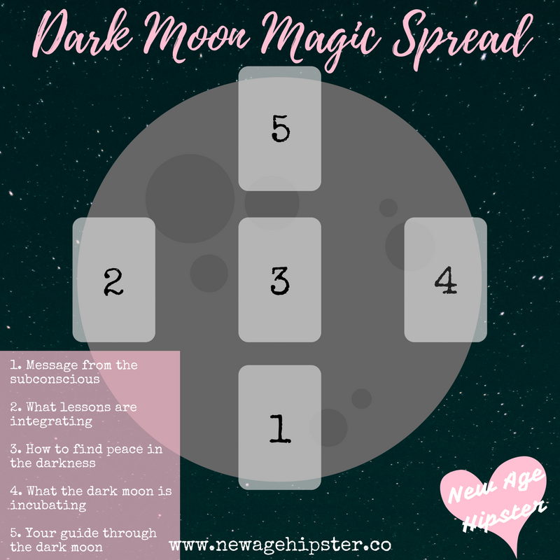 Dark Moon Magic Tarot Spread