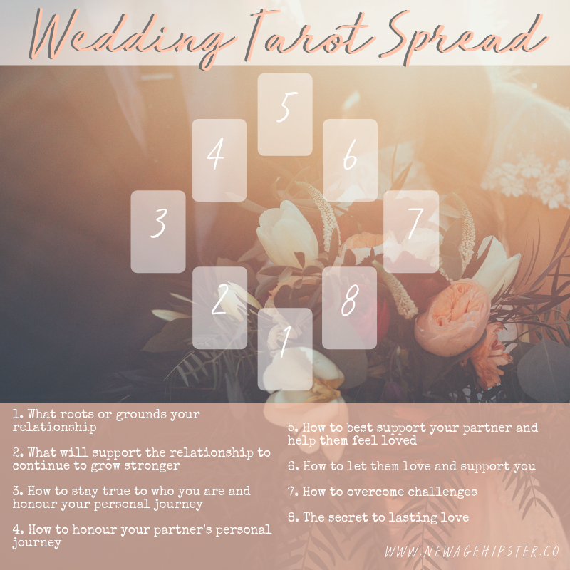 Wedding Tarot Spread (3).png