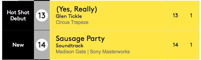 (Billboard.com Image)