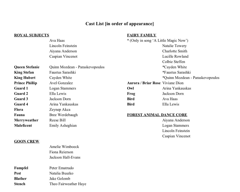 SBK Cast List.png