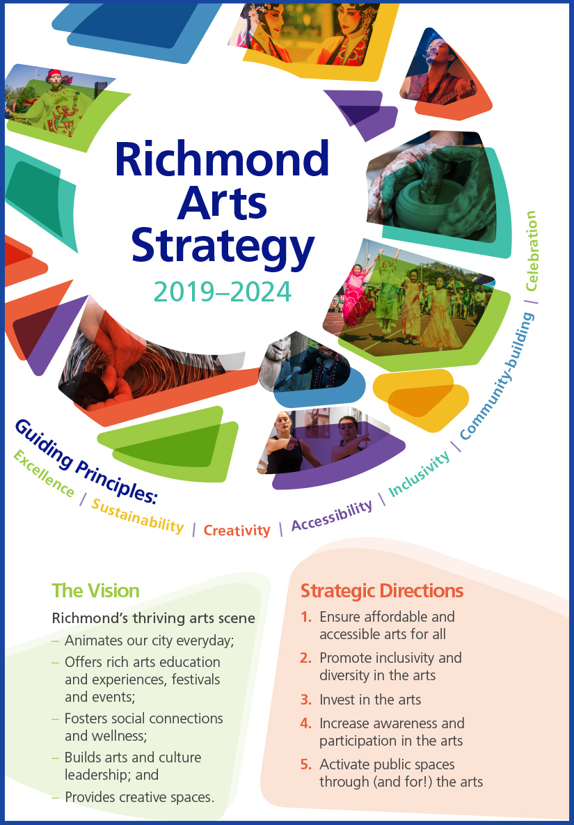 RAS_Vision, Direction & Principals_web.jpg