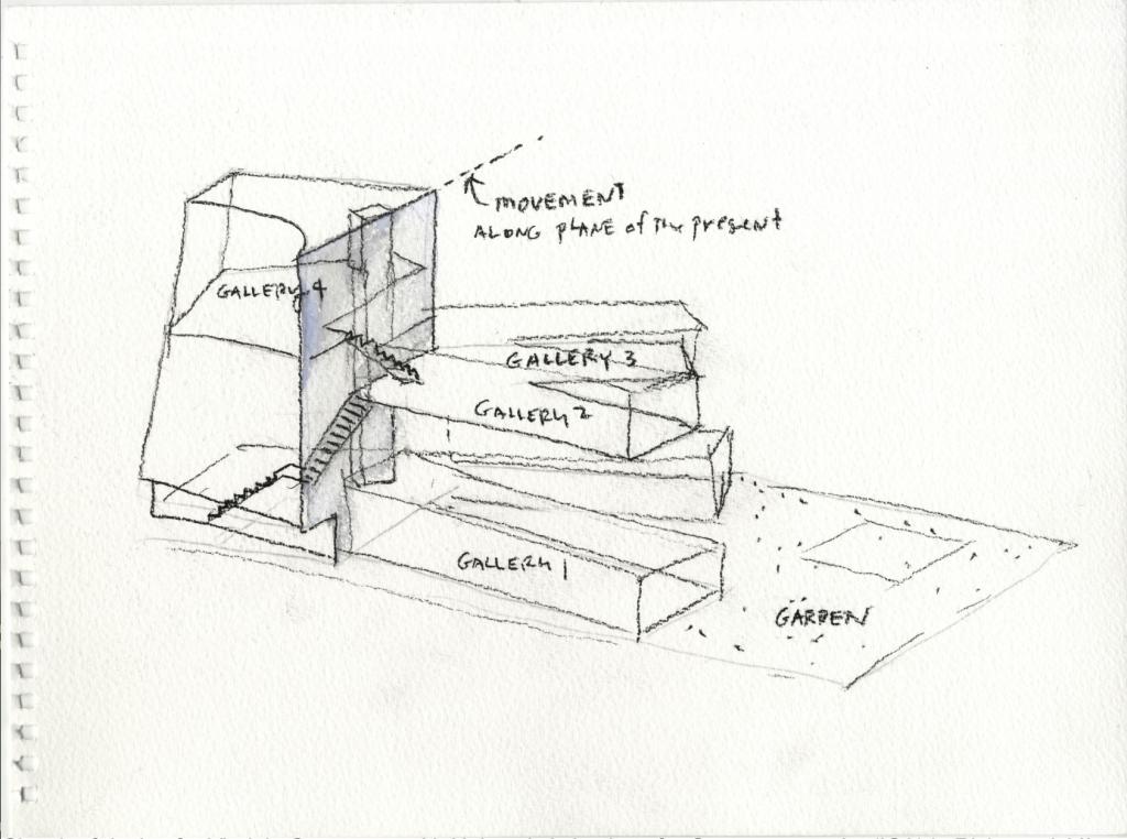 Sketch of the ICA.Courtesy of  ica.vcu.edu .