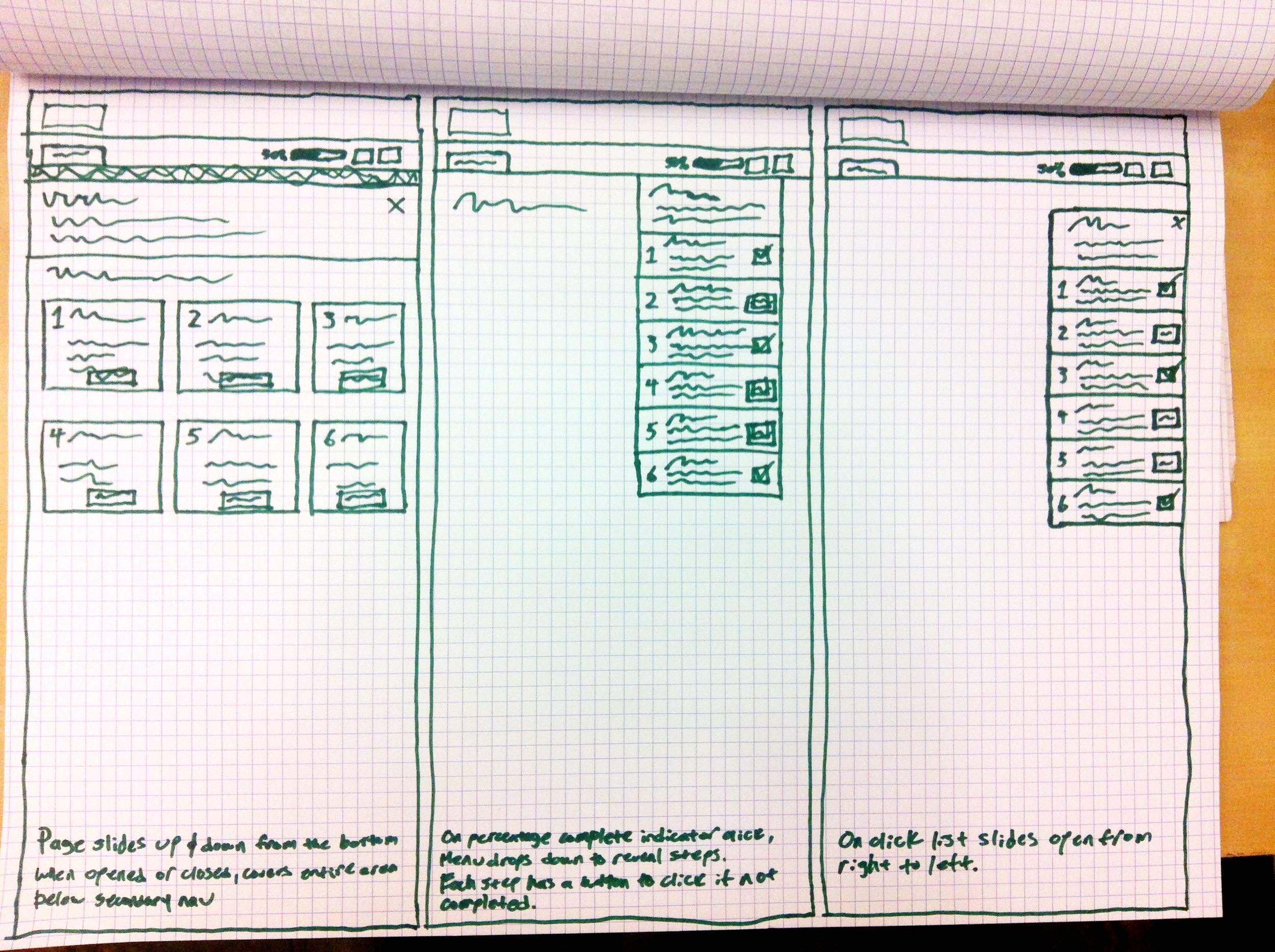 Sketches of potential new user onboarding interactions.