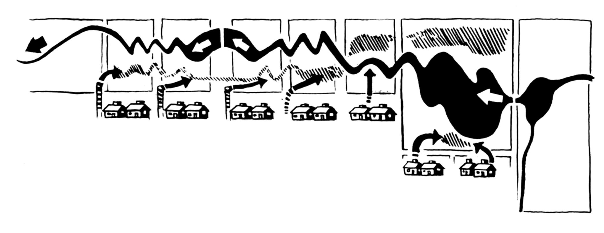 BA_prairiewaterway_diagram waterflow.jpg