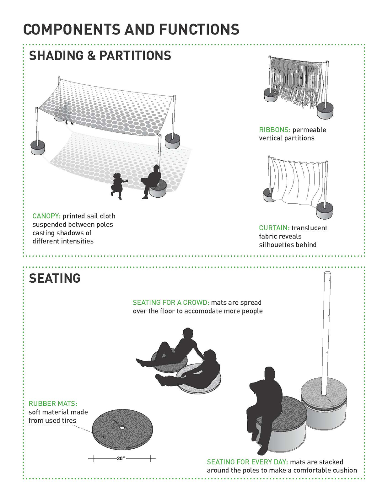 BA_Urban Living Room - NYC_Diagram2.jpg