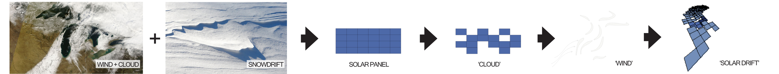 BA_ubsolar_diagram.jpg