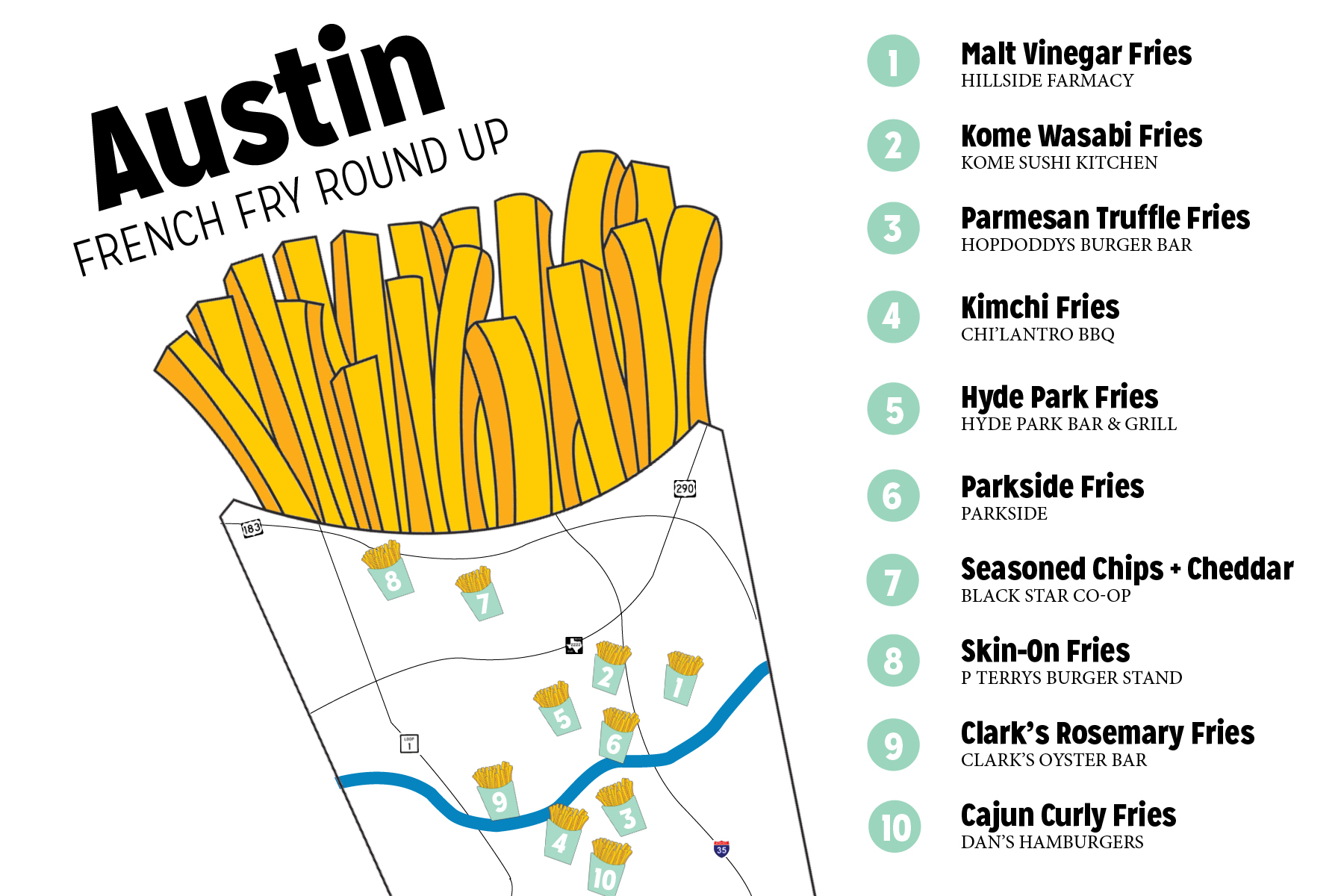 Austin Texas National French Fry Day - Best French Fries in Town