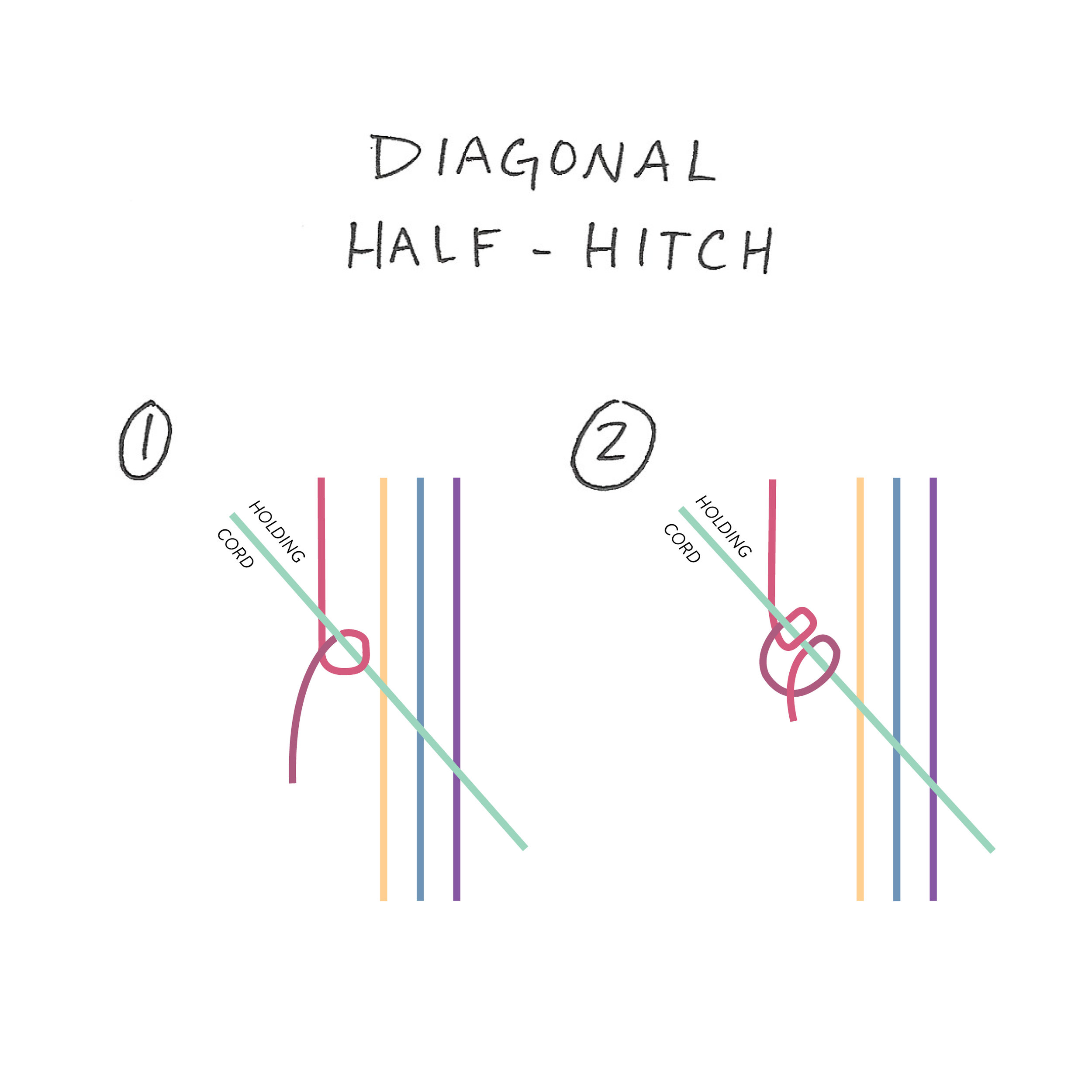 Diagonal Half-Hitch Knot