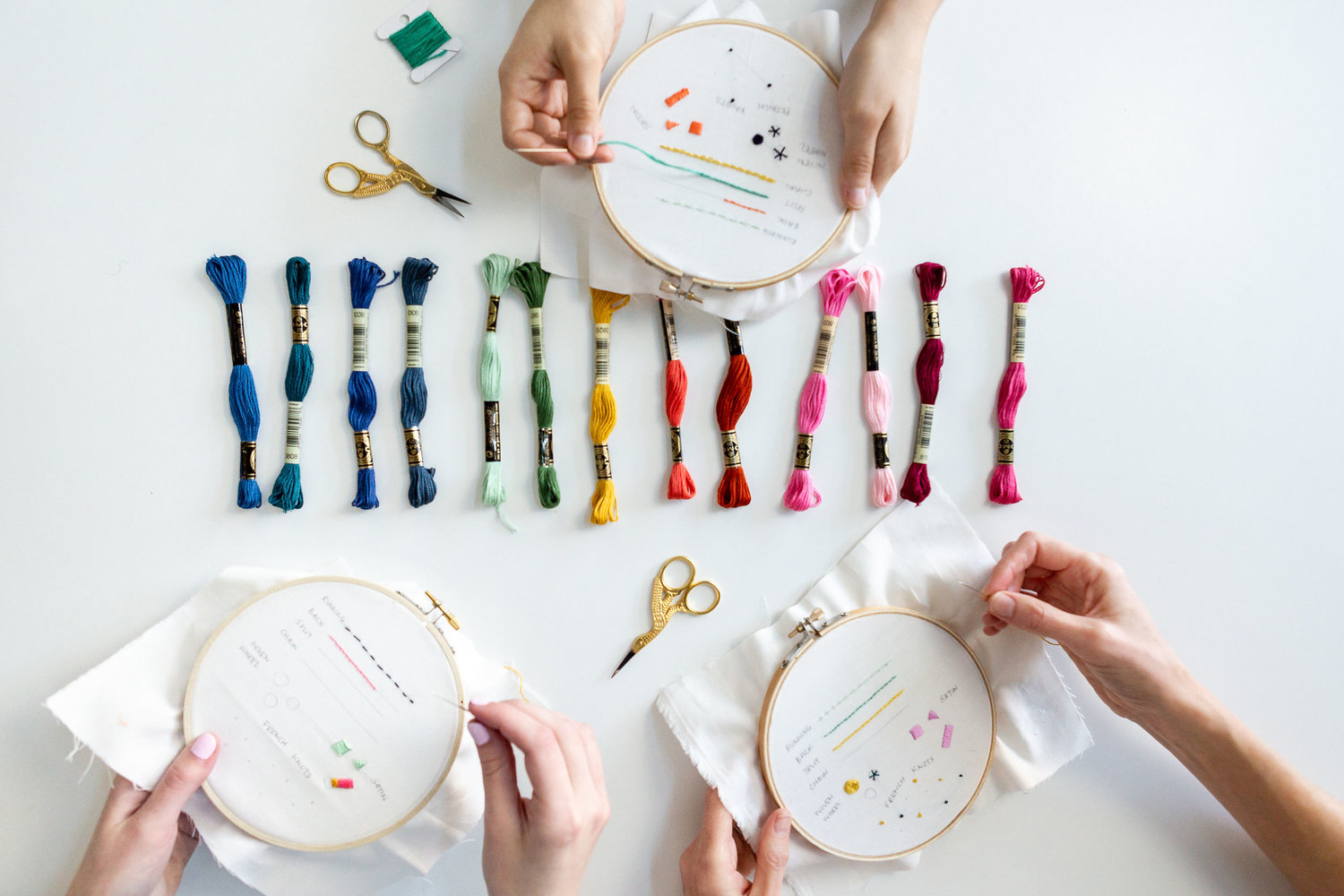 The Paper + Craft Pantry blog: Intro to embroidery workshop.