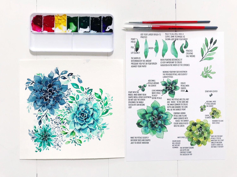 papercraftpantry-workshops-beginner-watercolor-painting-succulents.jpg