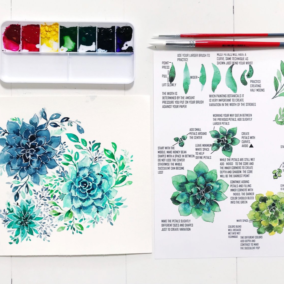 papercraftpantry-workshops-beginner-watercolor-painting-succulents.jpg