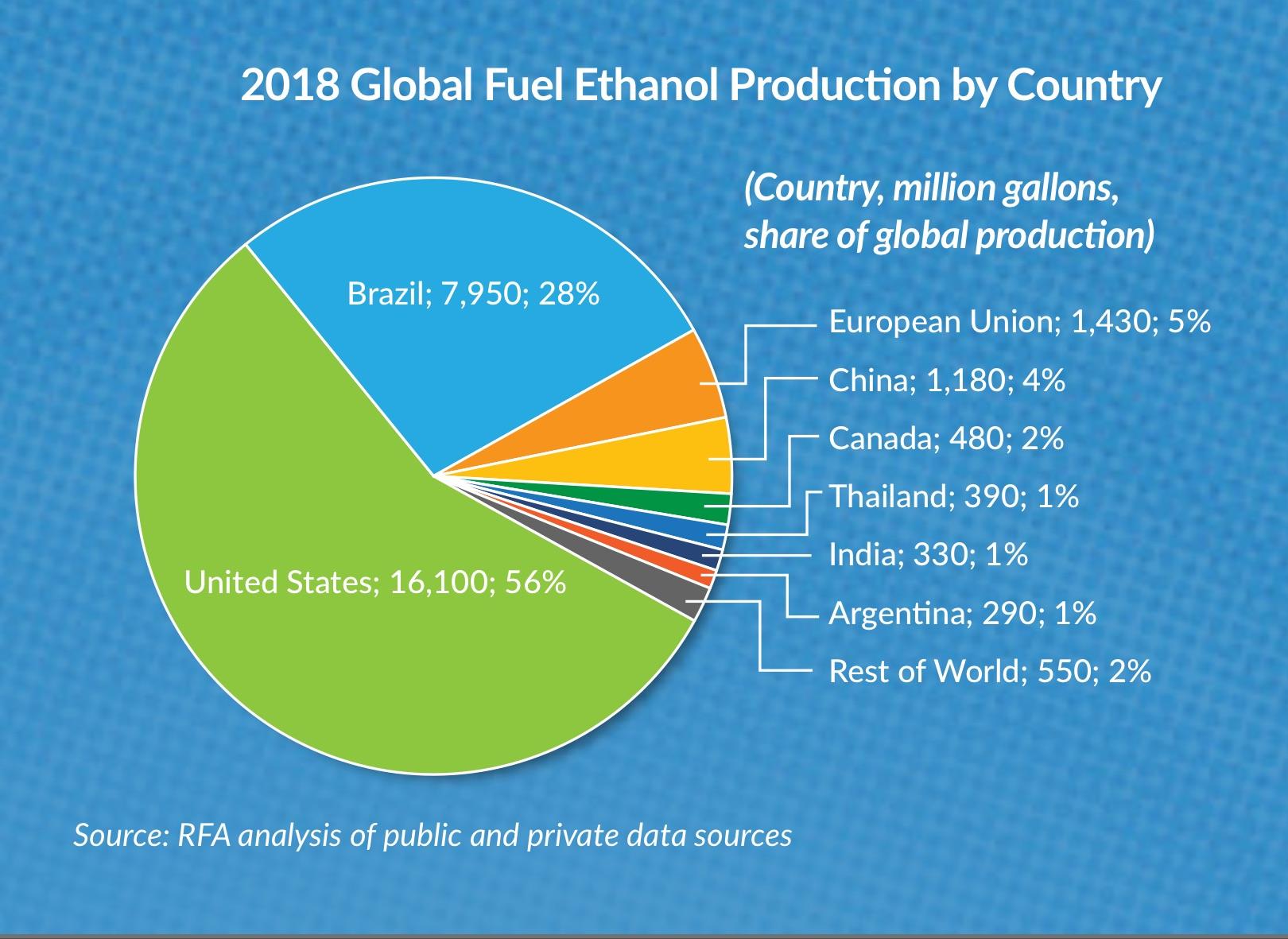 2018 Ethanol Industry.jpg