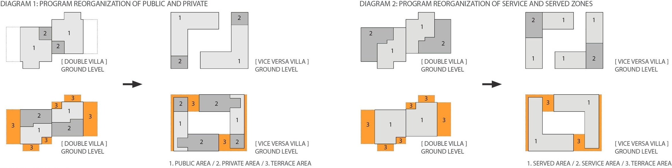 Spatial Diagram: Double Villa's Plan Analysis and Program Reorganization
