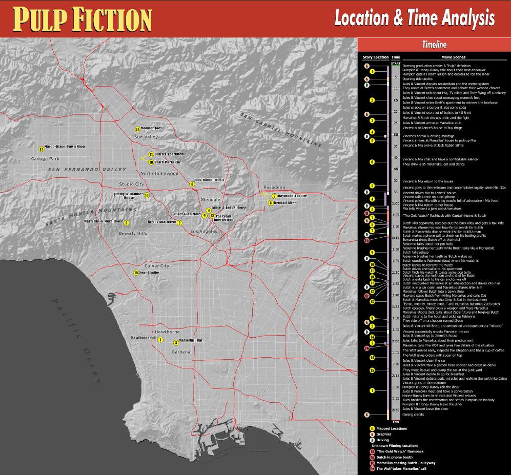 Pulp Fiction: Location & Time Analysis