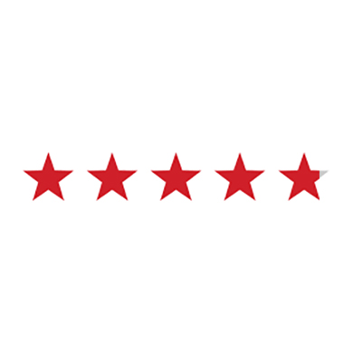 Overall Rating  The sessions received a 4.8 out of 5 star rating