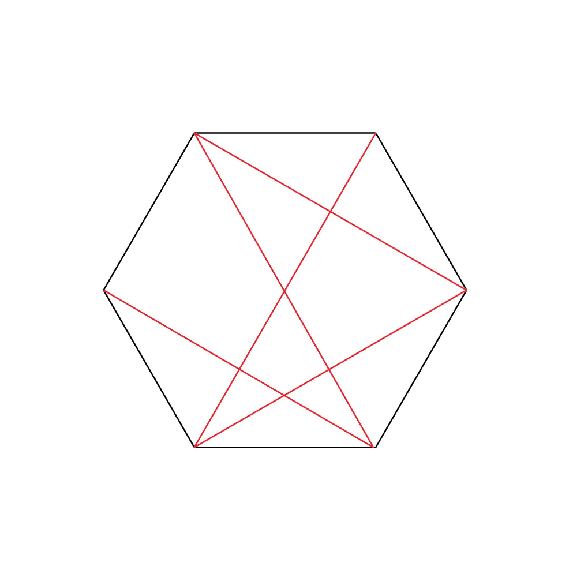 El truco que os comento solo vale para el pentágono, para el hexágono no vale, como puedes ver en la imagen de ejemplo.