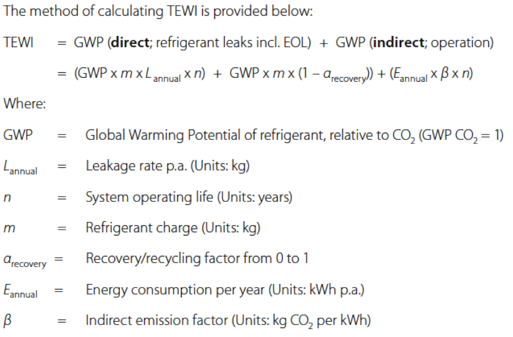 Figure 1:  TEWI calculation from the Best Practices Guidelines published by the Australian Institute of Refrigeration, Air Conditioning & Heating