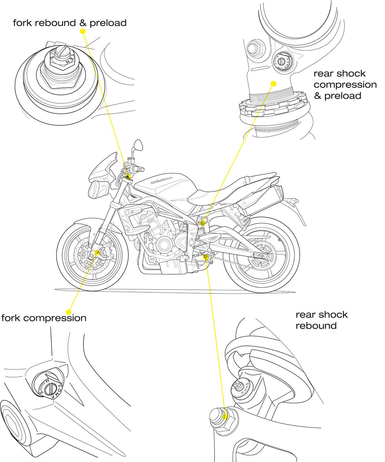 Bike mag Triumph all.jpg