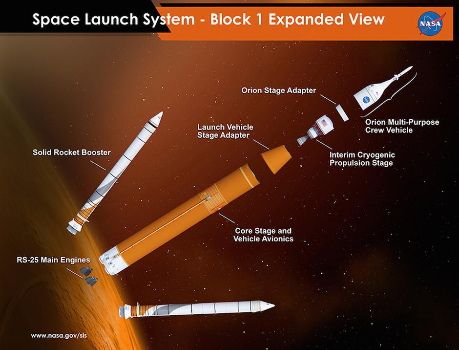 Click to enlarge.Image credit: NASA