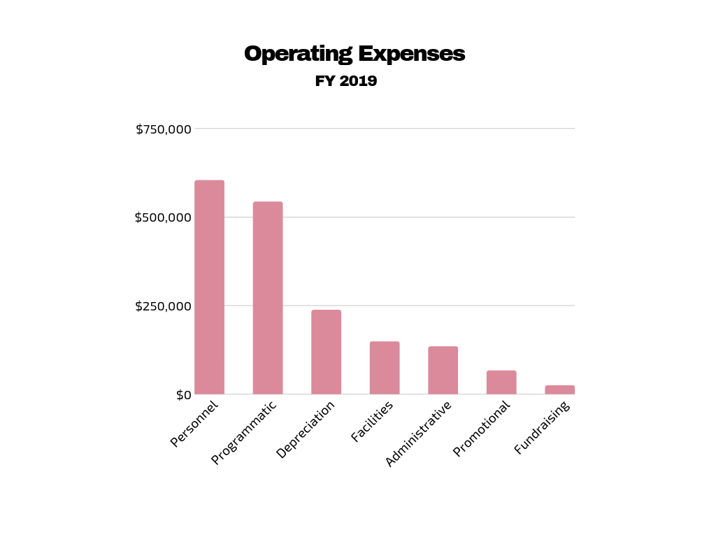 Operating Expenses copy.png