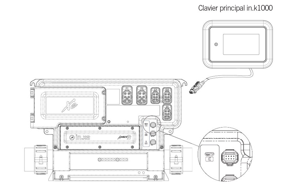 Branchement du clavier in.k1000