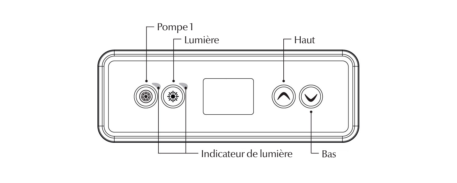 Configuration du clavie in.k300