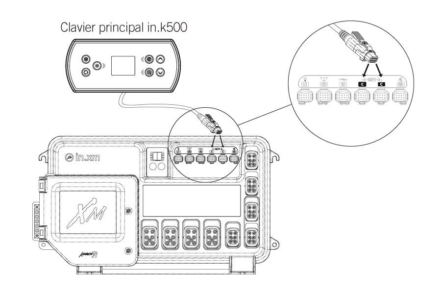 Connecter le in.k500 au contrôle de spa