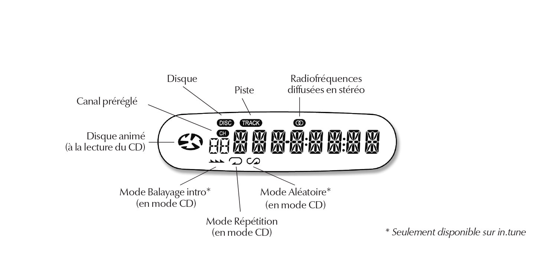 Configuration du clavier in.k455