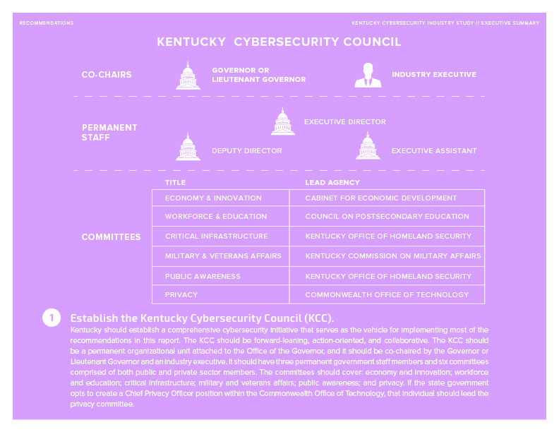 Kentucky_Cybersecurity_Industry_Study_June_2017[Executive_Summary][6][Print]17.jpg