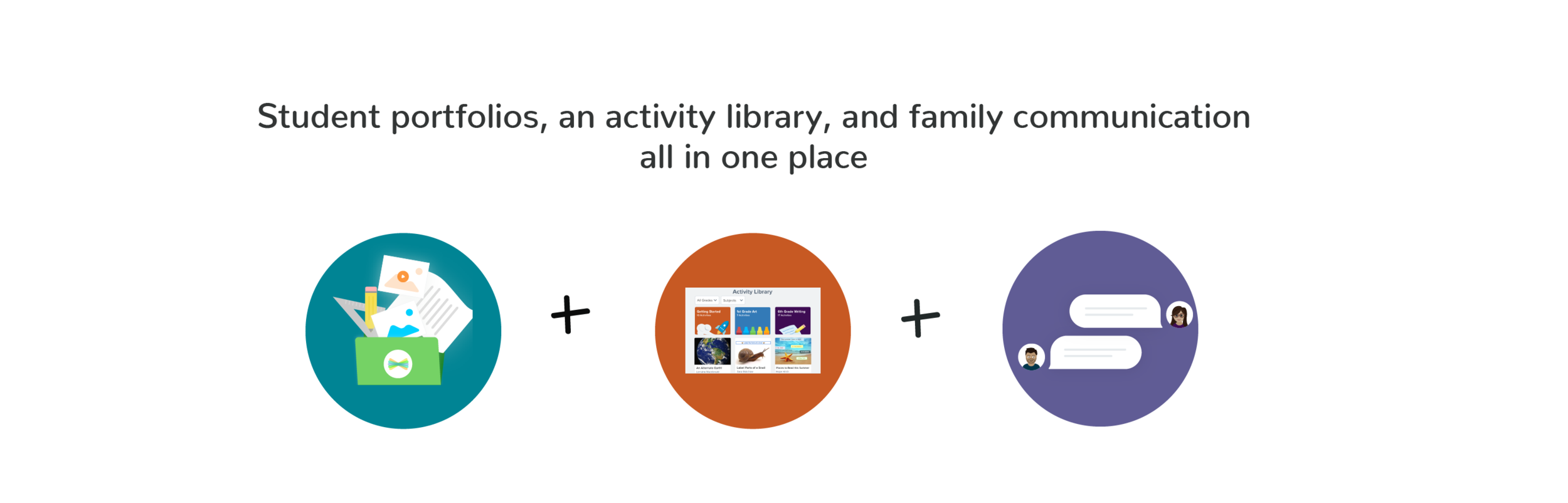 Student portfolios, an activity library, and family communication all in one place.png