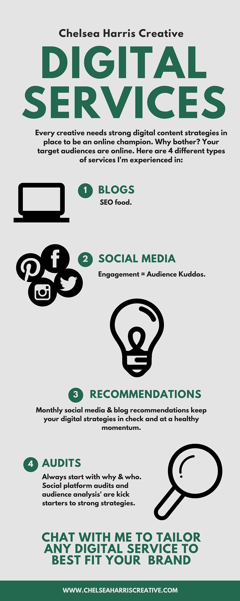 blogs, social media, social consultation, writing